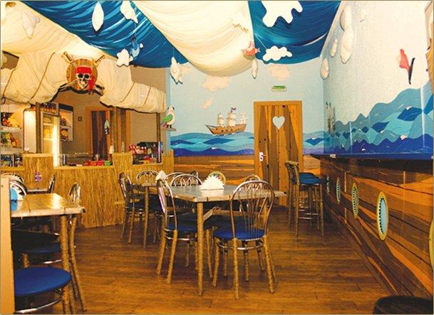 бизнес план детского кафе пример