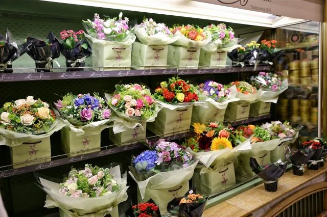 бизнес план цветочного магазина с финансовой моделью