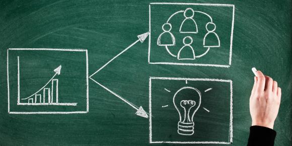Идеи для создания бизнеса