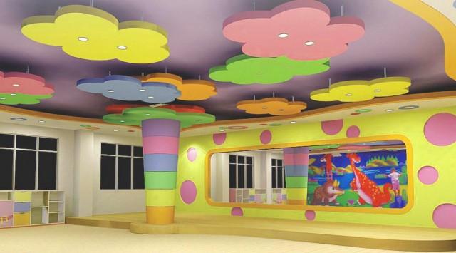 открытие частного детского сада бизнес план
